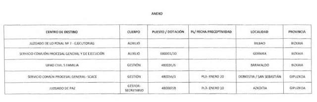 plazas%2Bofertadas%2Beuskadi%2B11.6.19.jpg